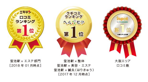 人気サイトで口コミ3冠達成!